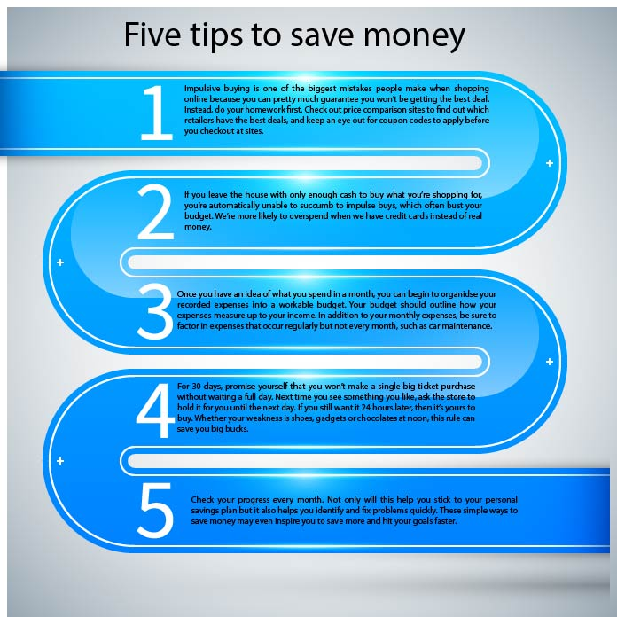 If you have resolved to do better a better job of saving money, bank on these tips.